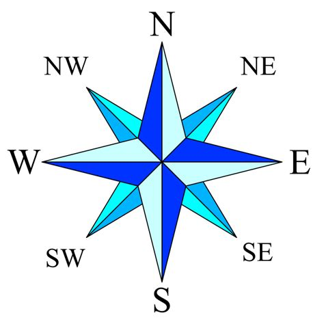 compass rose template cliparts co
