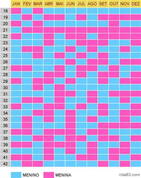 Calendario Chines Gravidez Teoria Da Tabela Chinesa Pode Ajudar A Descobrir O Sexo Do