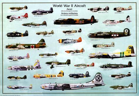 Aircraft Wall Murals world war ii aircraft photo at allposters com