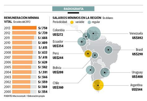 ultimo aumento de salario familiar 2016 ultimo aumento en el 2016 de sueldo minimo en venezuela