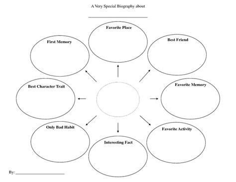 comparing biography and autobiography worksheet biography worksheets wiildcreative