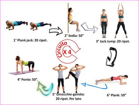 alimentazione brucia grassi addominali esercizi per dimagrire la pancia velocemente allenamento