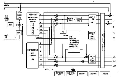 dsp integrated circuits by lars wanhammar ebook free dsp integrated circuits 28 images ebook dsp integrated circuits free pdf dsp integrated