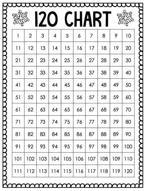 chart  grade number chart math number sense st grade math