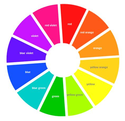 pink color wheel colour wheel toadfool