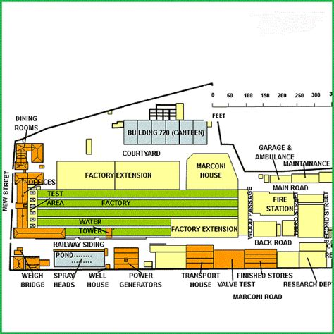 Layout Design Lean Manufacturing | plant layout design service lean manufacturing design