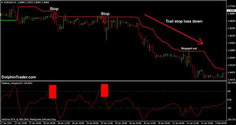 Forex Trend Following Strategies simple forex trend trading strategy with trend following