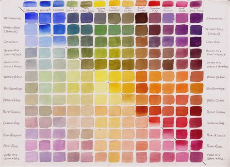 find that color a deluxe color mixing chart wetcanvas