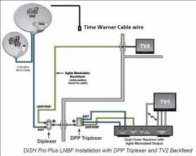 time warner cable wiring diagrams time uncategorized free wiring diagrams