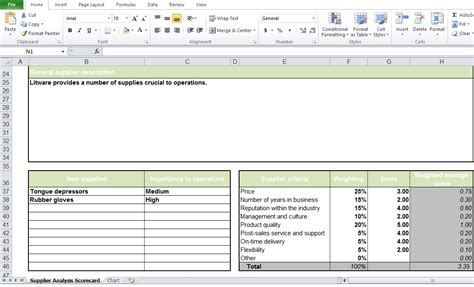supplier scorecard template data analysis report template excel tmp