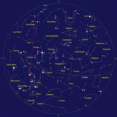 sky map vastu connection between the cosmic 27 nakshatra constellations and the yogic chakras through