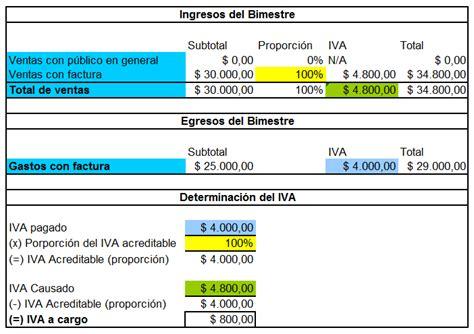 calculadora embargo nmina 2015 calculadora isr 2015 cptwitter ley del isr 2015 pdf