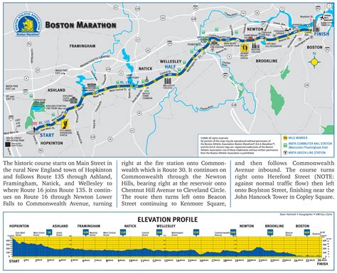 boston marathon route map running cycling pour la vie accepting not wanting
