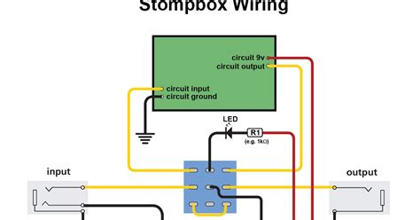 how to wire up a stomp box effects pedal diy strat
