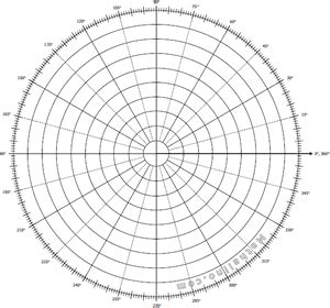 pattern analysis wheel polar coordinate printable paper free download