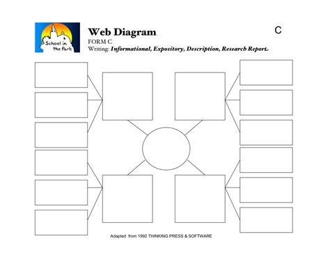 web diagram template for essay writing web diagram wiring library