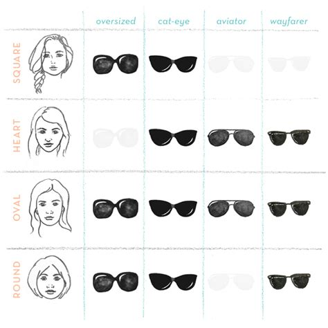 buy the right glasses for your face shape best choose right size frames of glasses by keeping your face