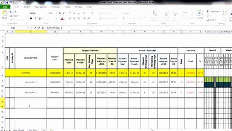 manpower forecasting template excel manpower planning template jsgdk best of resource