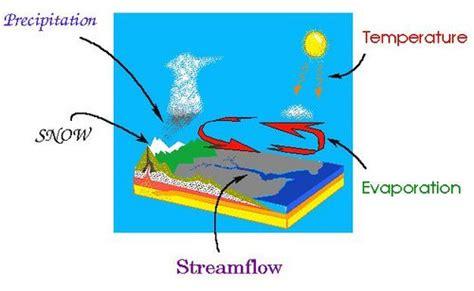 runoff diagram presentation name on emaze
