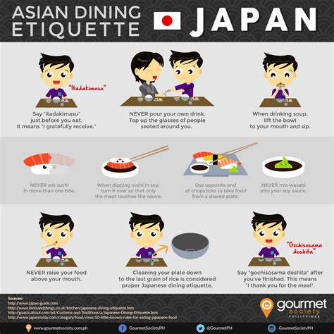 dining etiquettes for fine dining loversmydala blog image gallery japanese dining etiquette