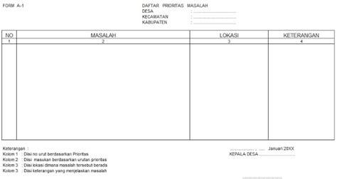 format usulan musrenbang desa panduan dan administrasi musrenbang desa