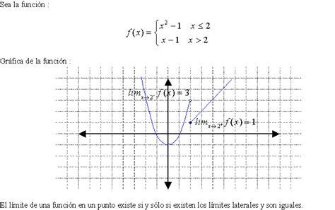 imagenes limites matematicos 3 5 l 237 mites laterales electromecanics2011