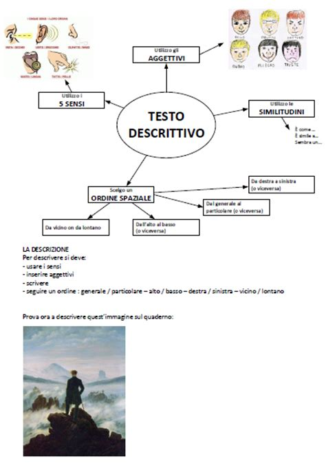 testo narrativo descrittivo schema testo descrittivo mappa concettuale testo narrativo
