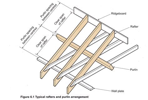 timber outrigger roof diagram of a roof noggin unlimited access to wiring