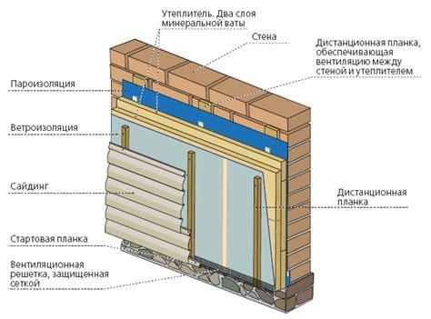 isoler un toit d abri de jardin calculer un devis 224 hauts
