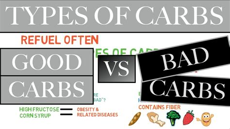 carbohydrates explained what are carbohydrates types of carbs explained