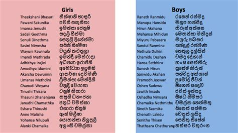 biography meaning in sinhala sinhala baby names find the top perfect baby names