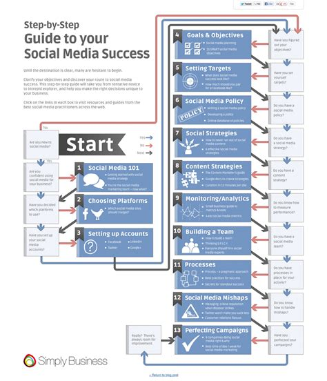 set up for success a veteran s guide to re acclimation books your guide to social media success