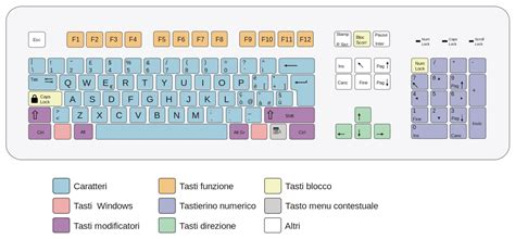 layout italiano qwerty file qwerty it svg wikimedia commons