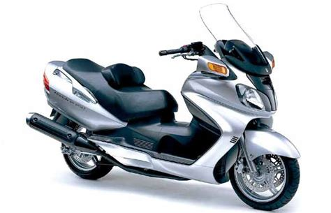 Suzuki Burgman Reviews   ProductReview.com.au