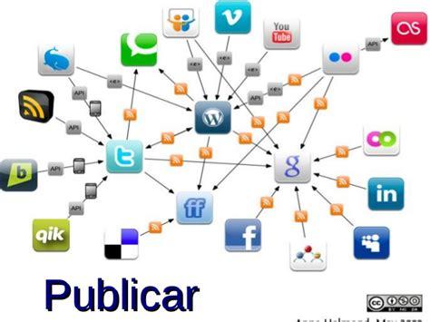 imagenes web 2 0 las tic y la web 2 0 como herramientas did 225 cticas