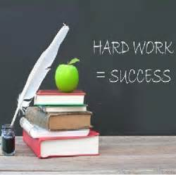 Work Leads To Success Essay importance of work essay work leads to success essay essayforkids