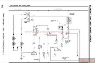 toyota landcruiser prado 2004 2005 electronic wiring diagram auto repair manual forum heavy