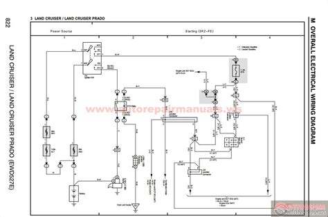 toyota landcruiser prado 2004 2005 electronic wiring