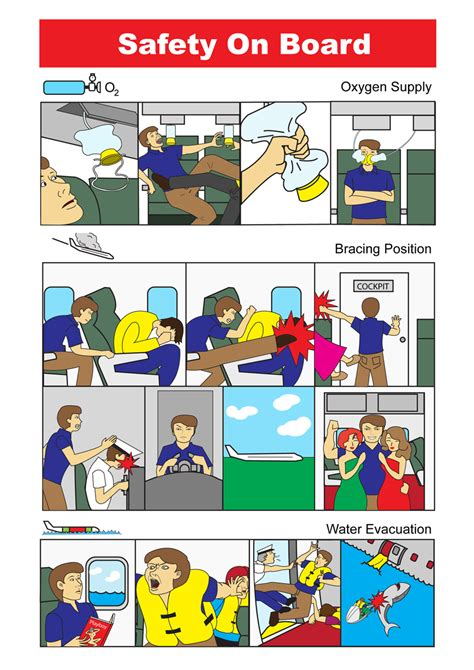1000 images about aircraft safety card design inspiration