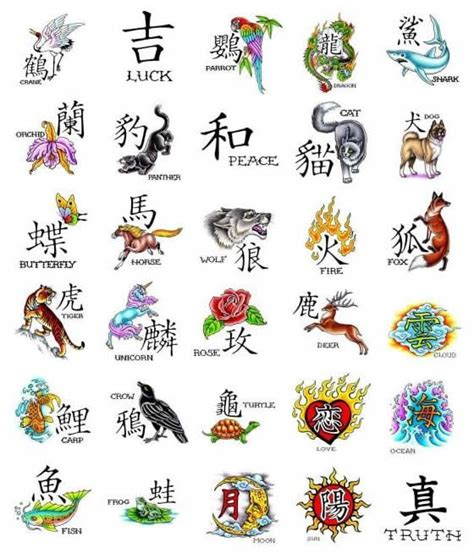 japanese tattoo designs and their meanings kanji symbol tattoos japanese tattoos zimbio