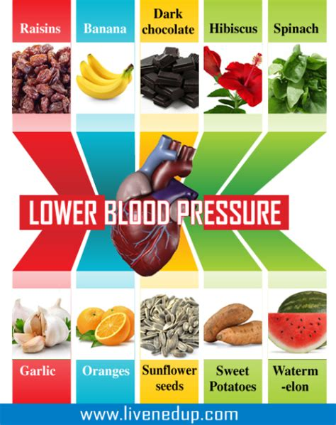 What Can Cause You To Blood In Your Stool by Foods That Help Lower Blood Pressure
