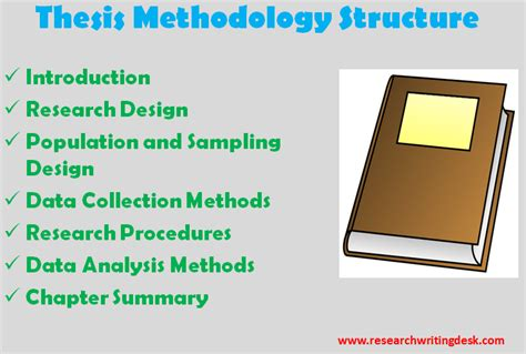 What Is Desk Review In Research Methodology by Thesis Chapter Three Help Methodology Writing Services