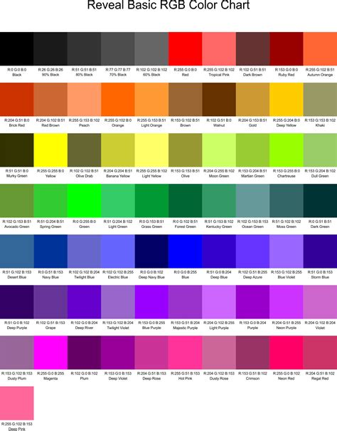 basic color chart sublimation conde systems 26 years expert experience