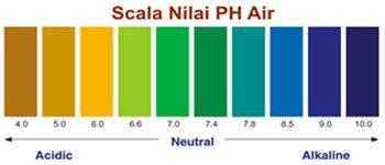 Alat Tes Ph Air Minum bisnis air minum isi ulang air minum oxygen