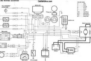 yamaha g16 golf cart engine diagram wedocable