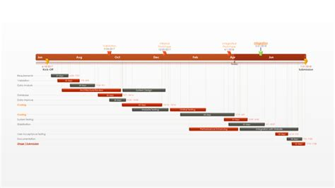 Office Timeline Gantt Charts In Google Docs Pert Chart Template