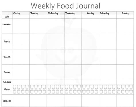 printable weekly food journal template 5 free food journal templates excel pdf formats