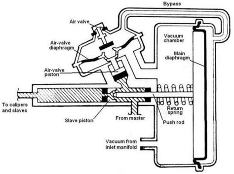 1980 mgb auto wiring engine diagram and wiring diagram