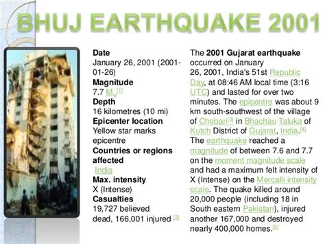 Newspaper Report Writing On Earthquake In Gujarat by Bhuj Earthquake
