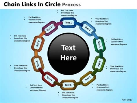 Powerpoint Template Sales Chain Links In Circle Process Ppt Slides Sales Caign Template